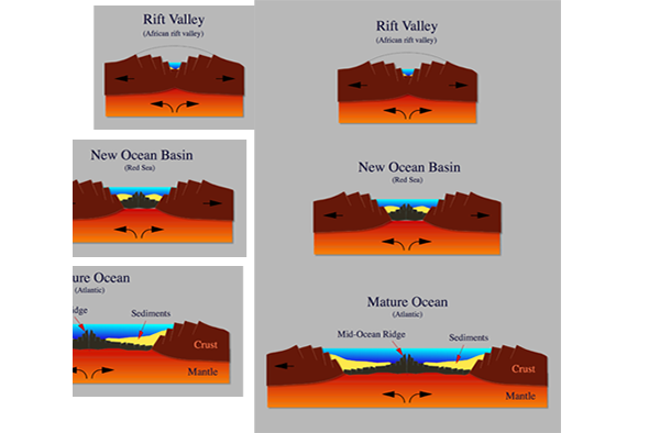 volcano picture glossary rift valley