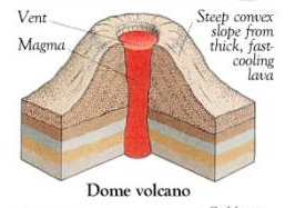 Volcanoes homework help ks1 and ks2 geography volcanoes about ccuart Choice Image